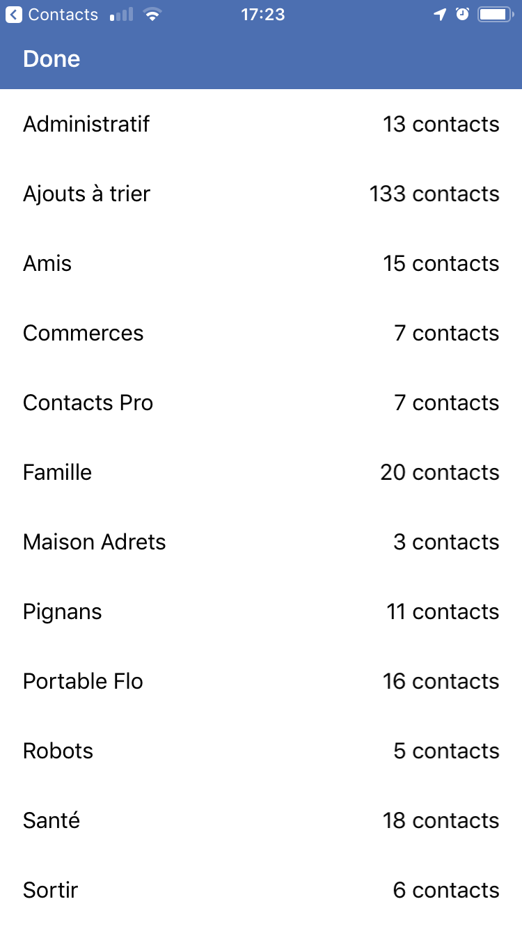La liste des groupes de contacts.